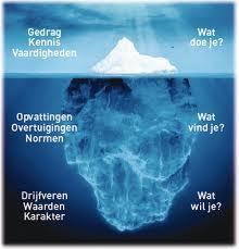 IJsberg-McClelland